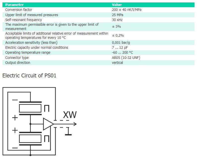 PS01-spec.JPG