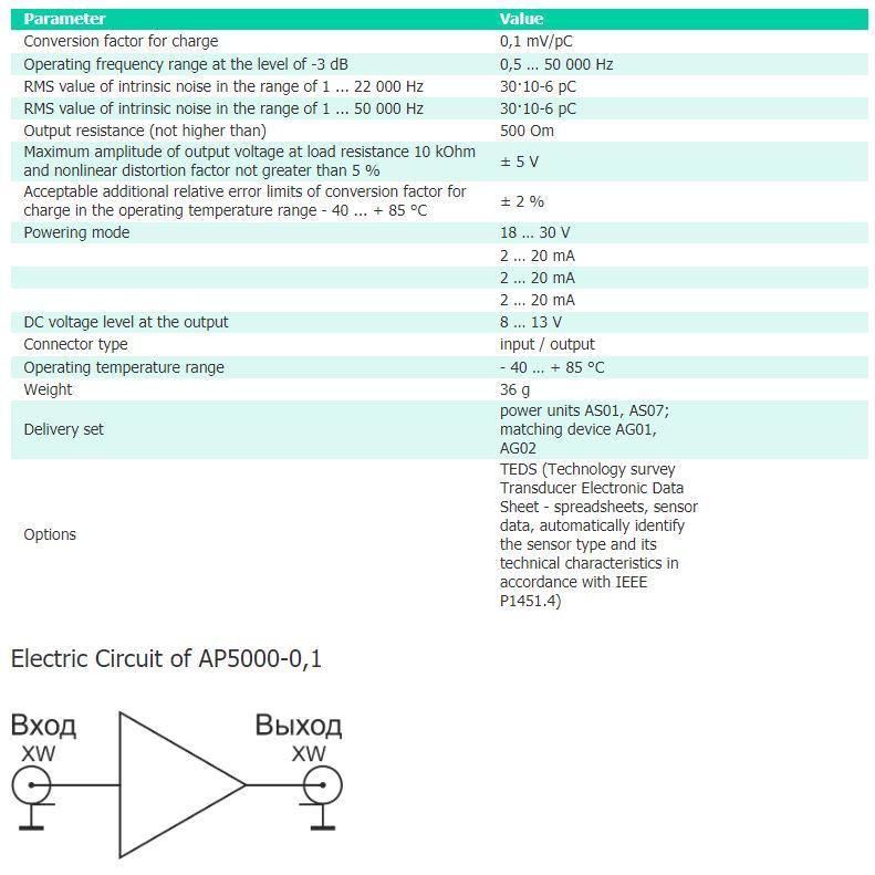 Amplifier-charge-spec.JPG