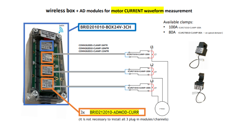 Server_Bridge_Sensor_current1.png